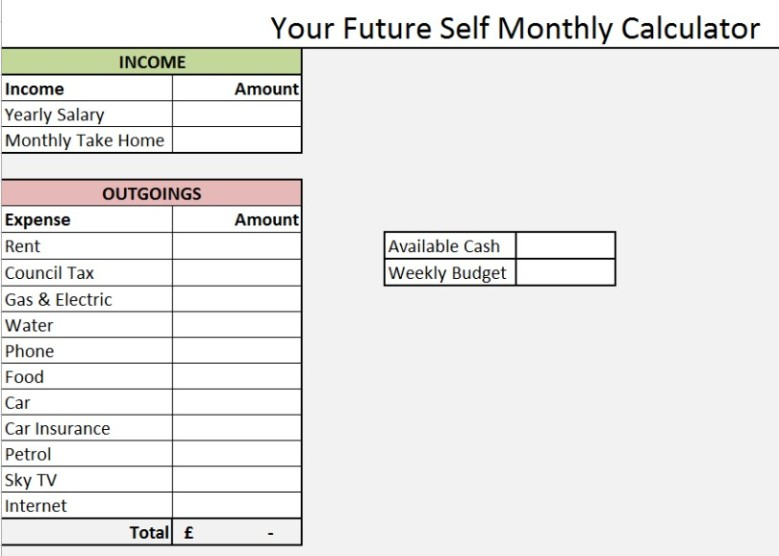 Future Self Spreadsheet
