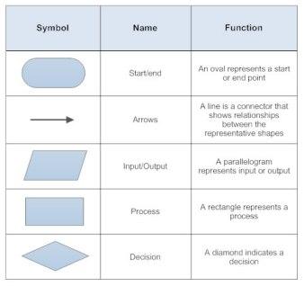 basic-symbols